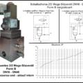 2/2 way valve hydraulic