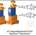 Marine valve water