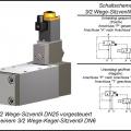 3-2 way valve DN 25