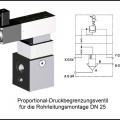 Proportionalventil Rohrleitung Wasser