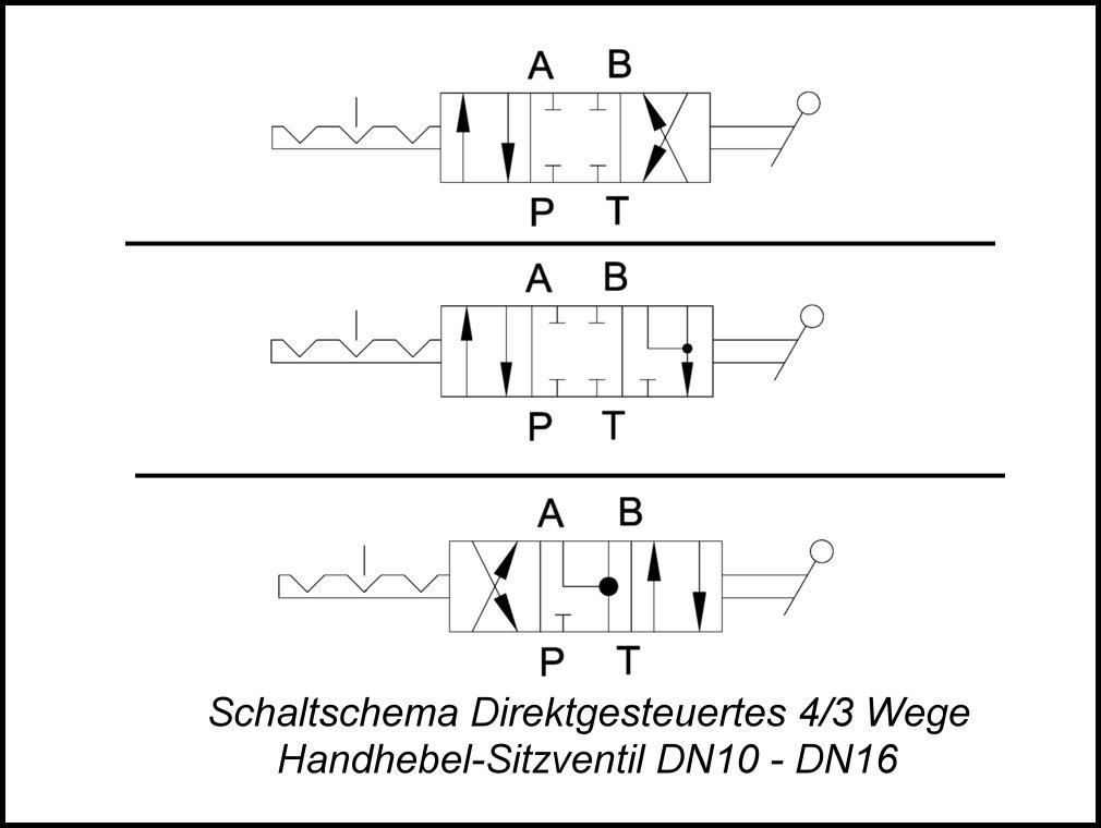 Atemberaubend Elektrisches 3 Wege Schaltschema Ideen - Elektrische ...