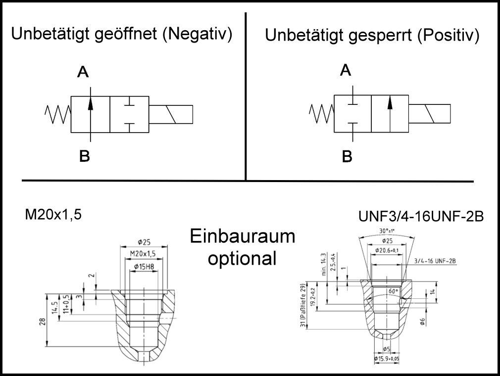 Ungewöhnlich 1 Wege Schaltschema Galerie - Elektrische Schaltplan ...