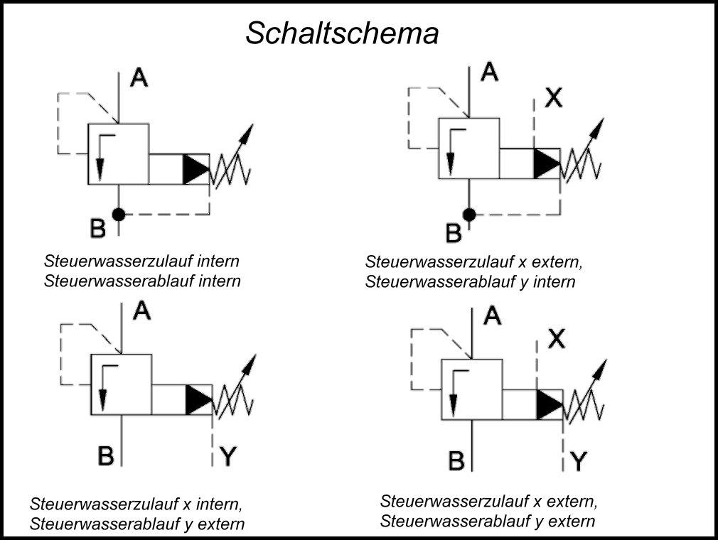 Nett Elektrisches Schaltschema Fotos - Elektrische Schaltplan-Ideen ...