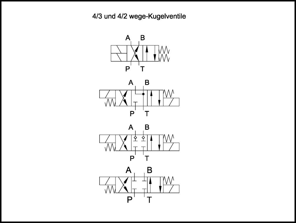 Fein Schaltschema Symbole Ideen - Elektrische Schaltplan-Ideen ...