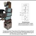 Proportional-Druckbegrenzungsventil für die Rohrleitungsmontage